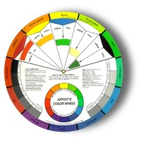 Artists Colour Wheel - 13cm